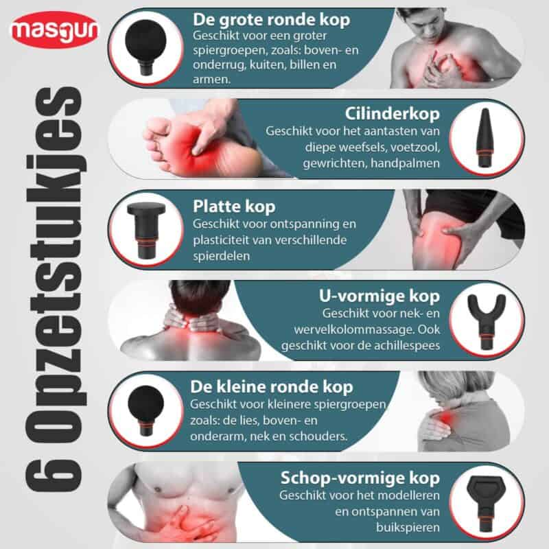 MasGun infographic
